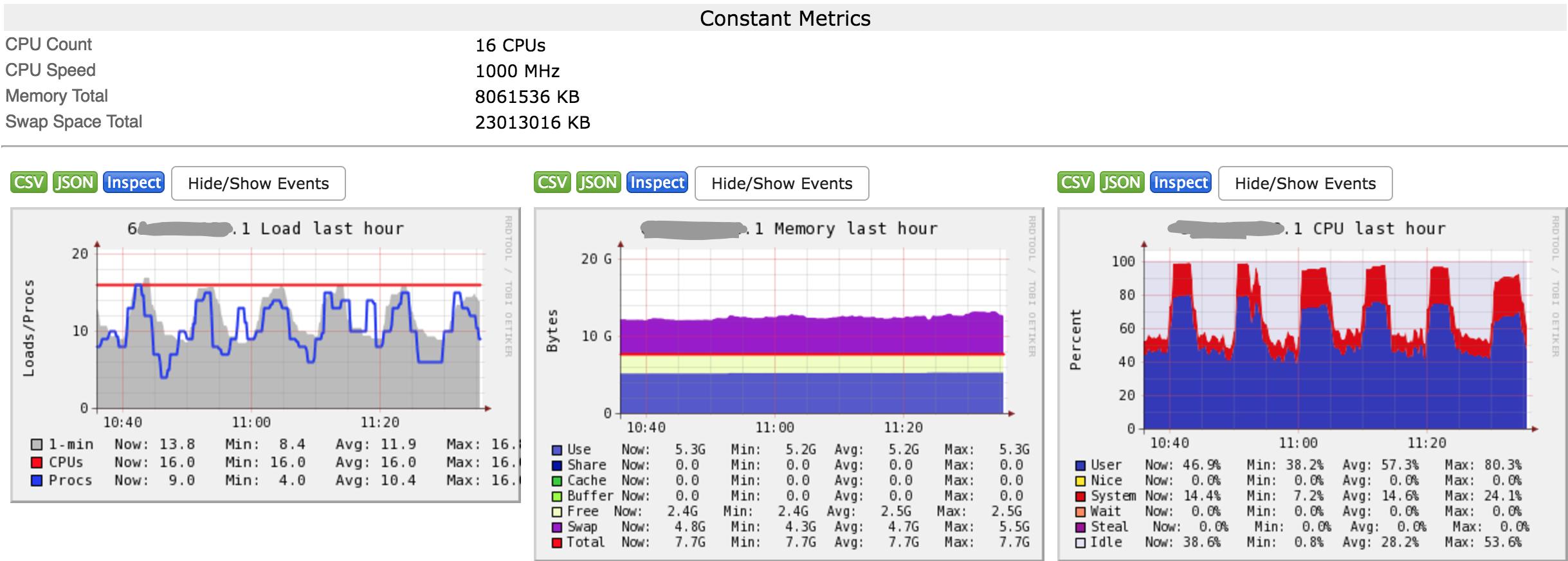 CPU密集型特征